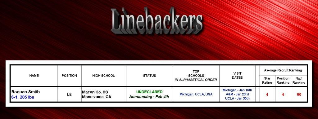 LB-targets-graphic-1-28-15