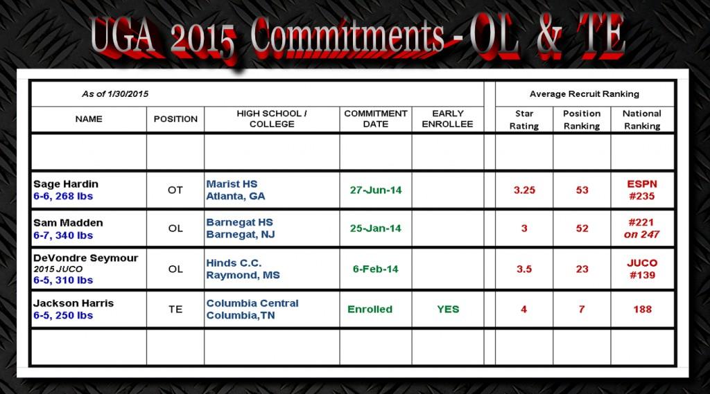 UGA 2015 Commitments-OL-TE-1-30-2015