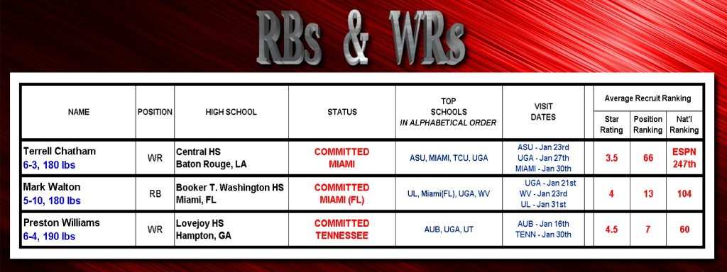 RB-WR-targets-graphic-2-2-15