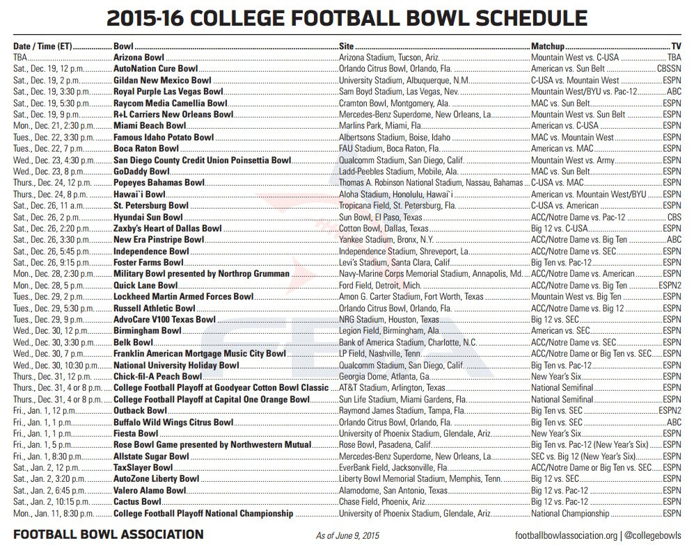 college bowl championship football television schedule