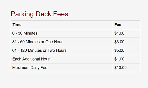 UGA Visitor Parking Deck Fees