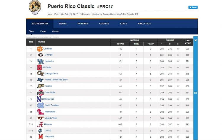 Leaderboard after round 2 of the 2017 Puerto Rico Classic